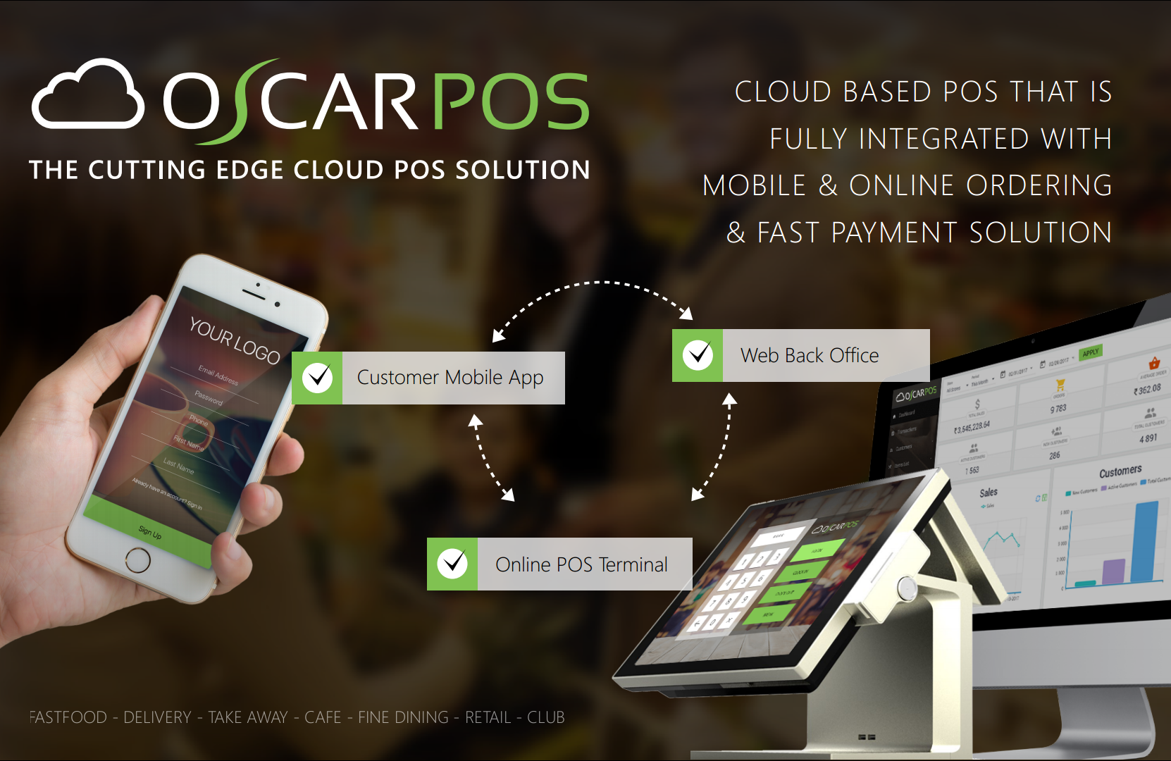 OscarPOS Cloud - Fully Integrated Ordering with Mobile APP & Fast Payment Sollution
